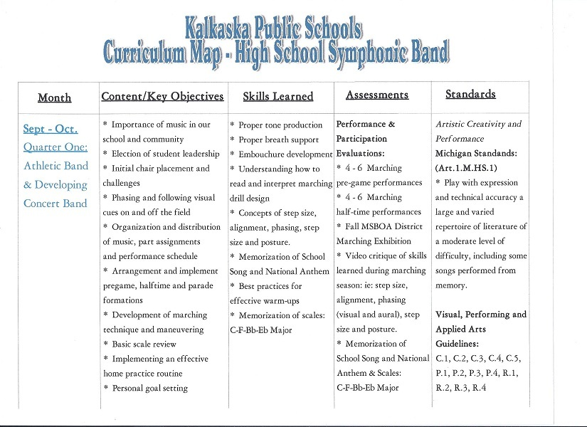 KHS Band Curriculum 1 of 5