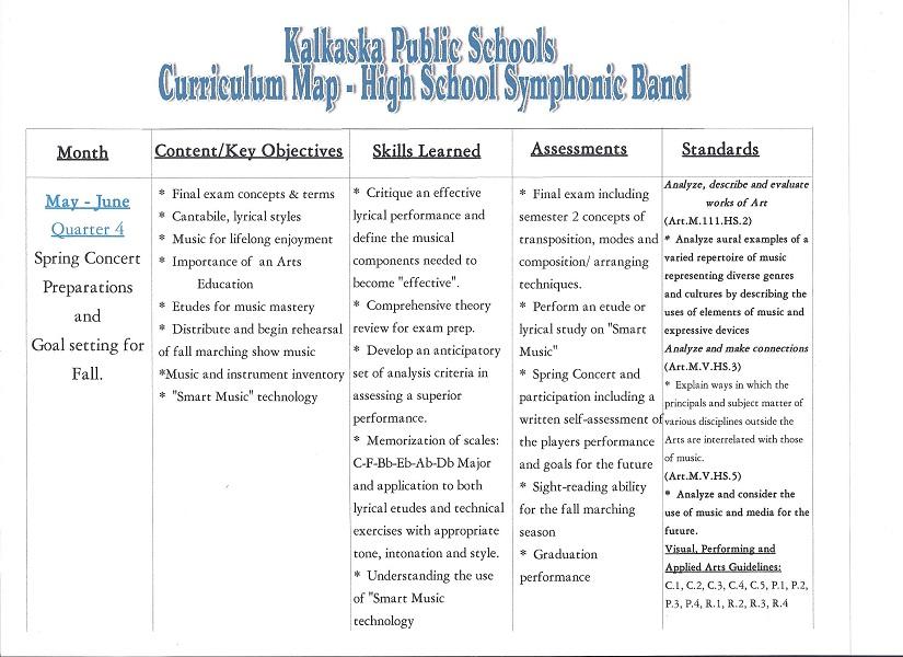 kalkaska public schools