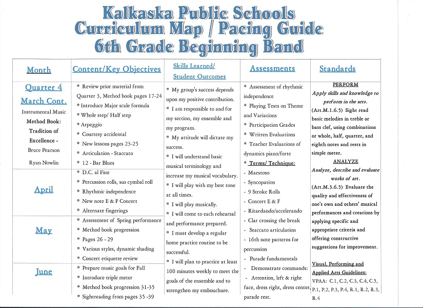 Kalkaska public schools curriculum maps for Music curriculum map template