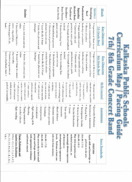 Kalkaska Public Schools Curriculum Maps