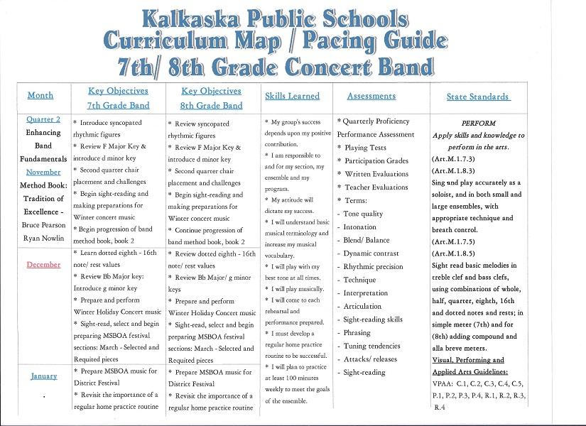 Kalkaska Public Schools - Curriculum Maps
